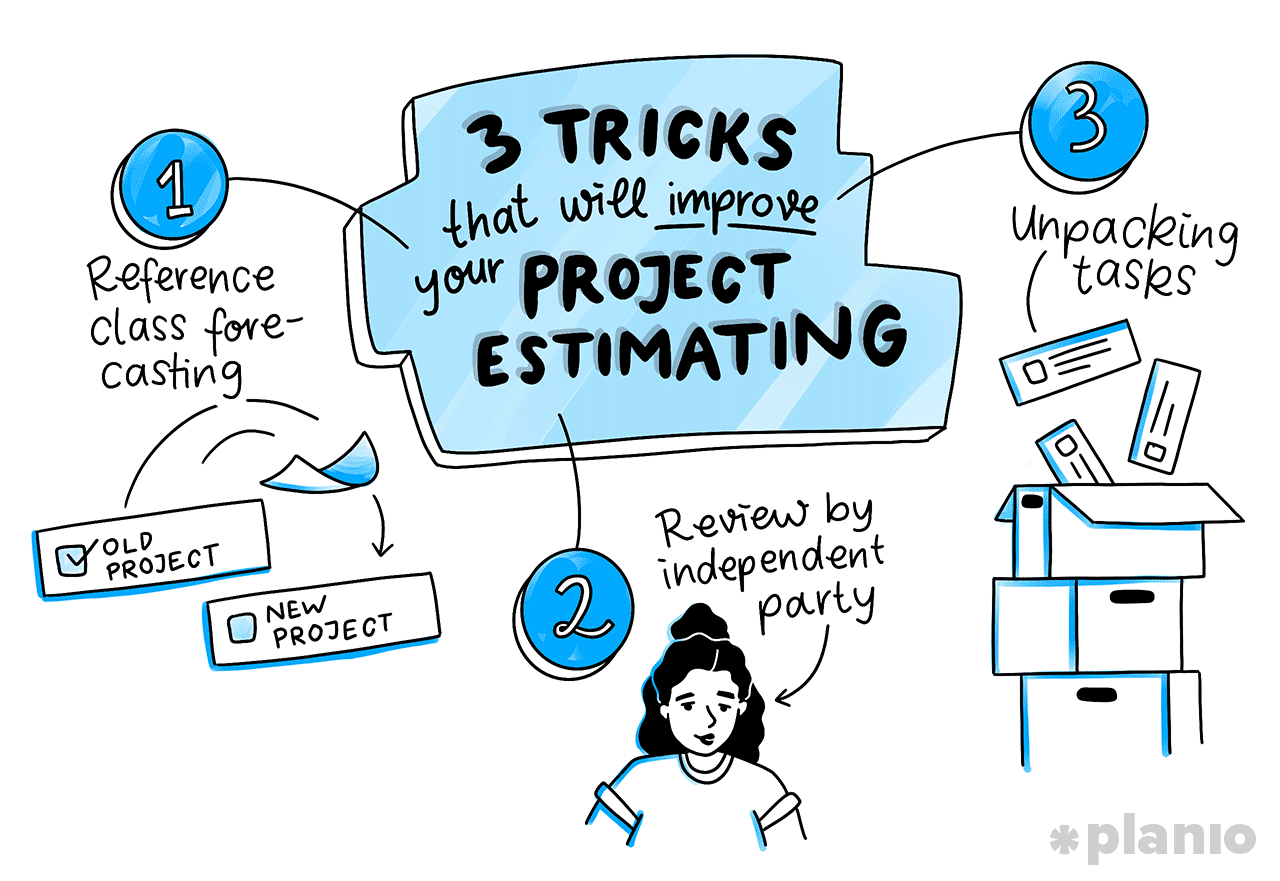3 Tricks to improve Project Estimating
