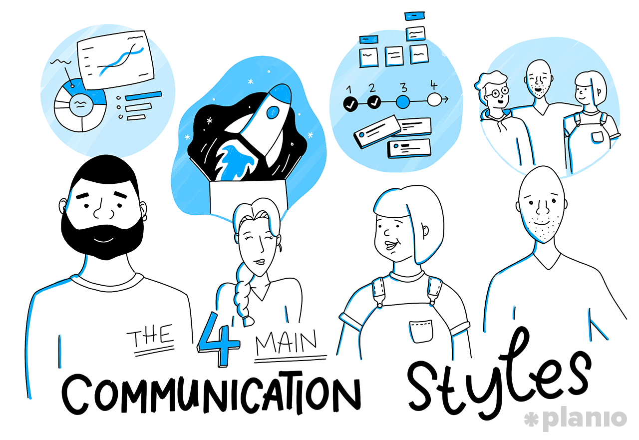 Four main communication styles