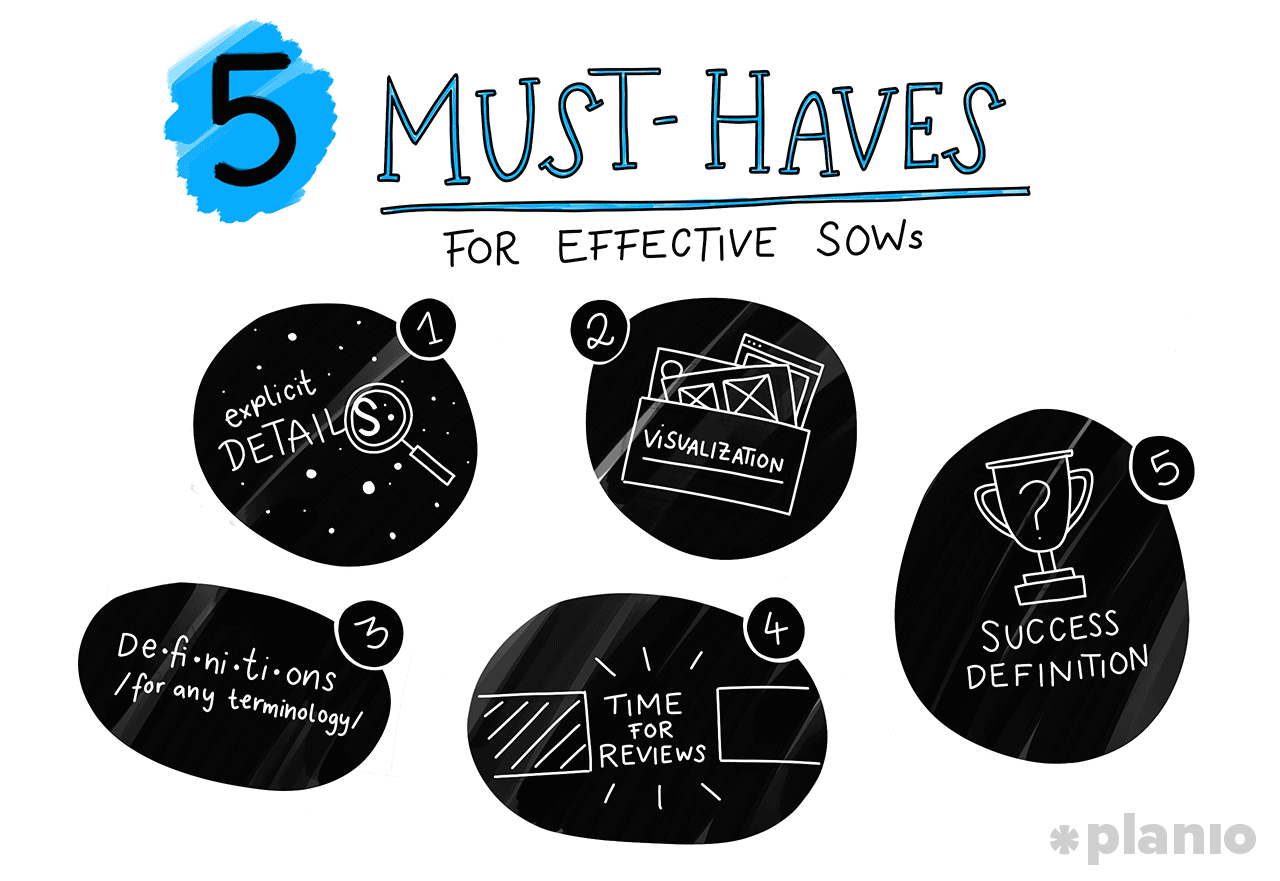 5 Must Haves for effective SOWs