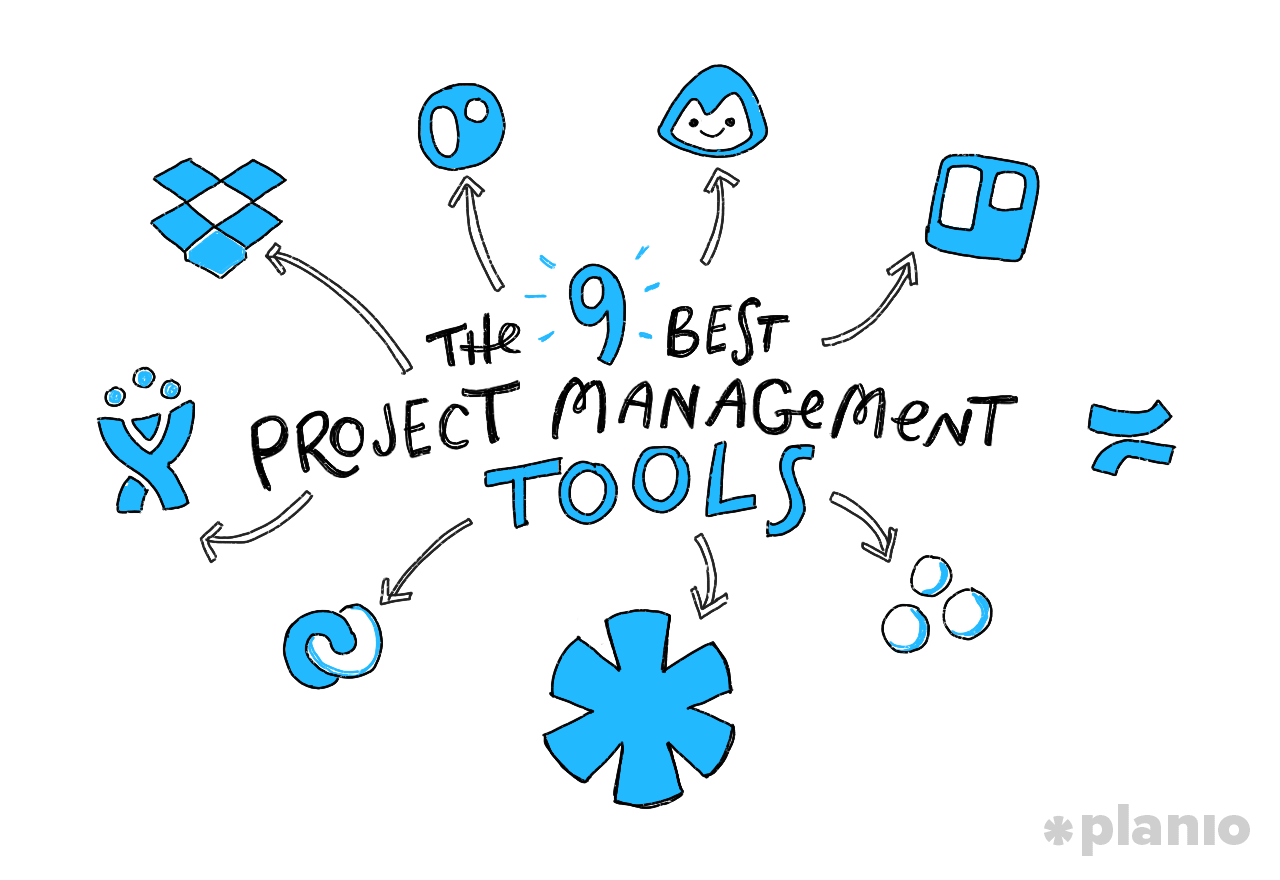 Best project management tools