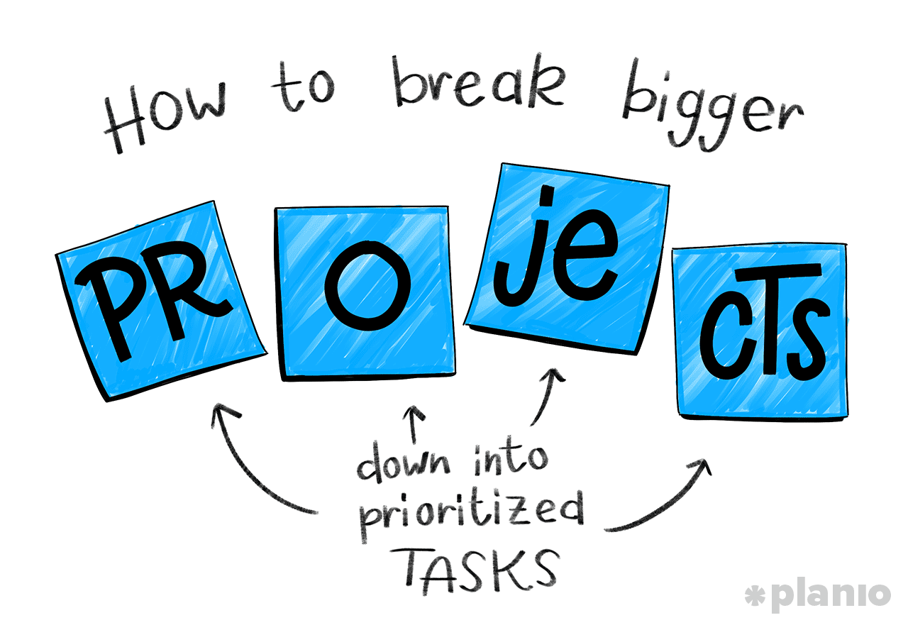 Break down bigger projects into smaller tasks