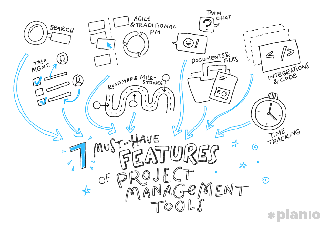 Must-Have Features of Project Management Tools