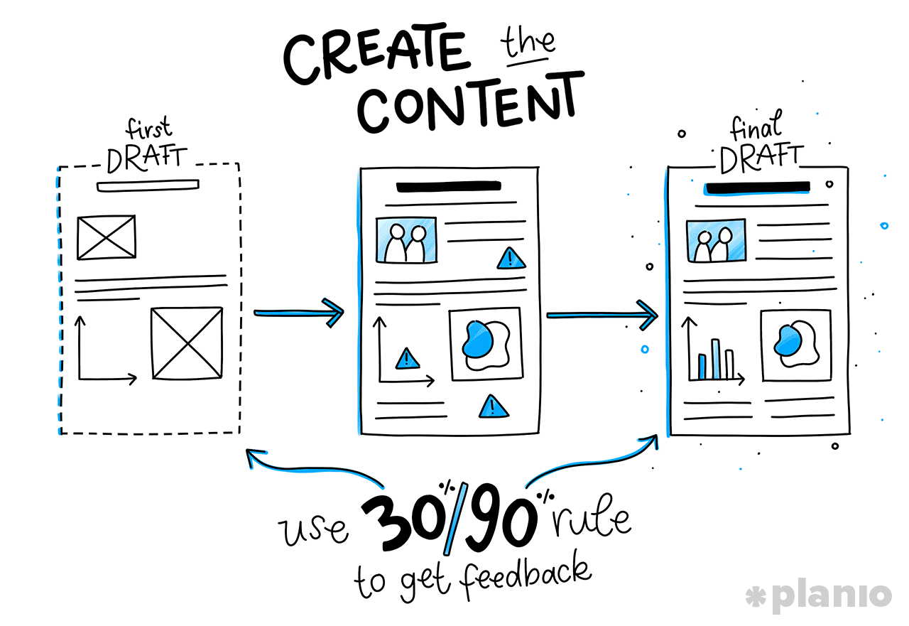 Create the Content using the 90%/30% Feedback rule