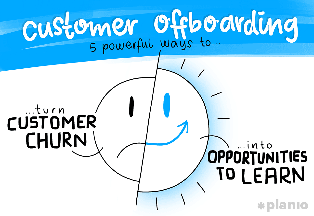 Customer offboarding titel