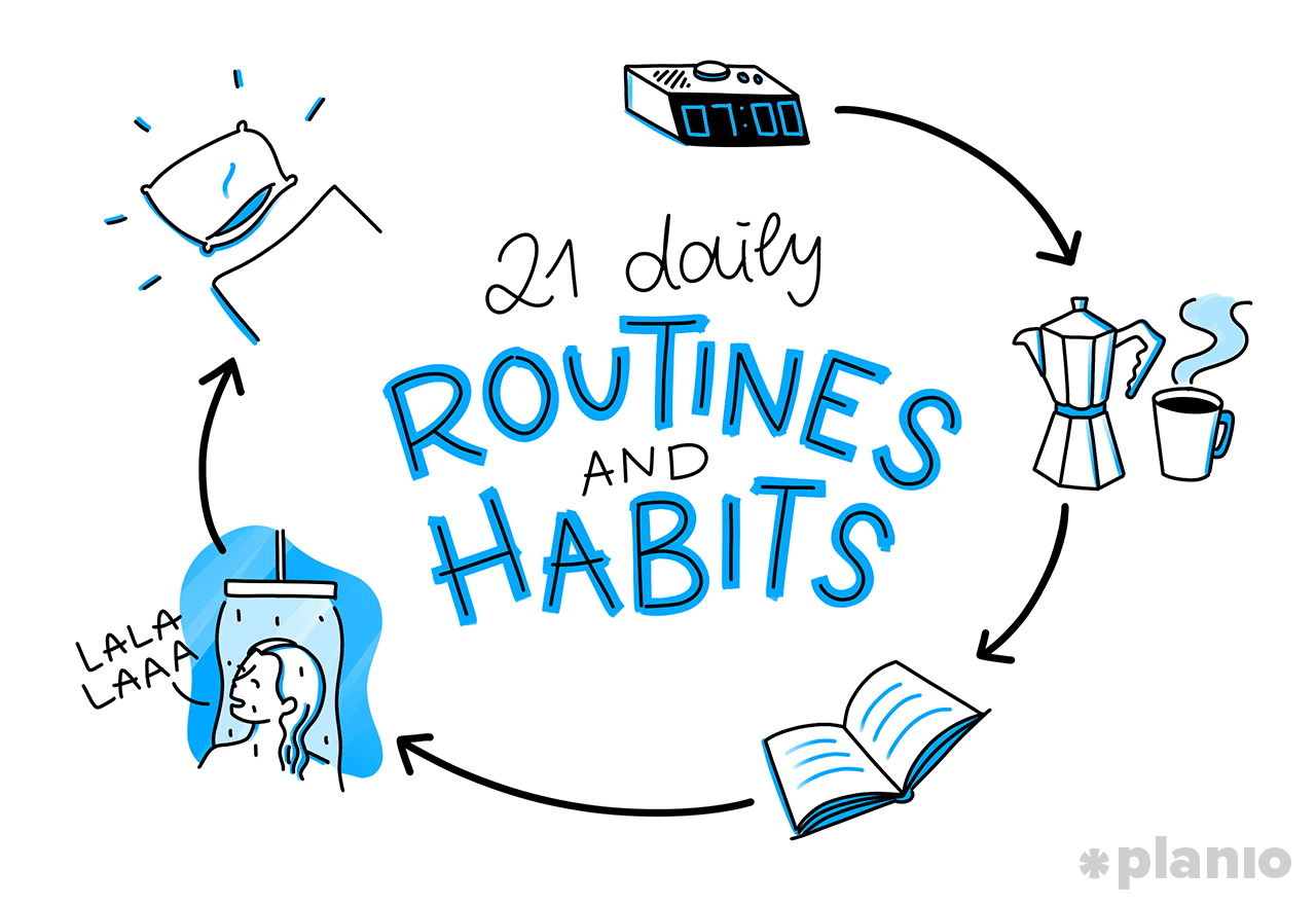 Daily routines and habits