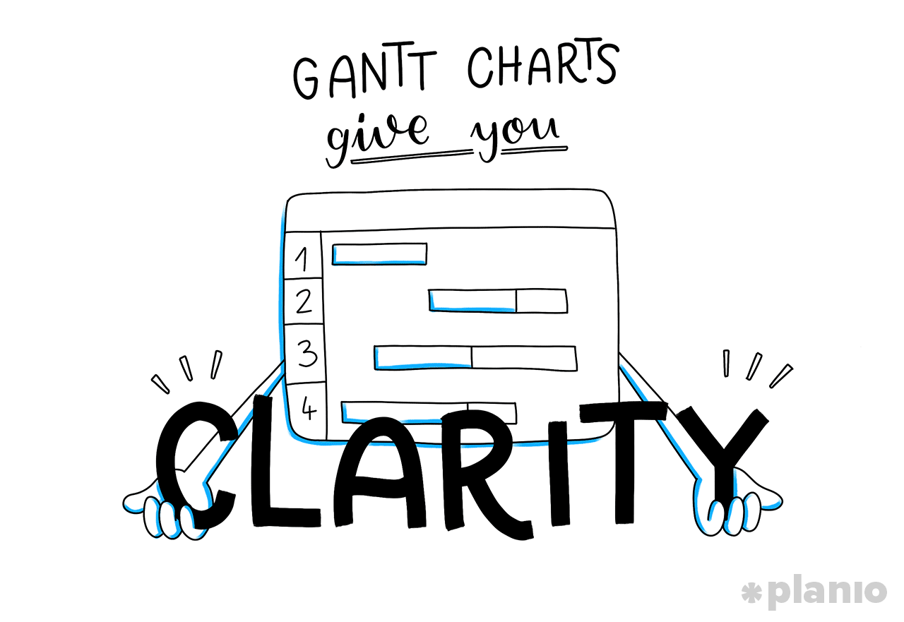 Gantt Charts Give You Clarity