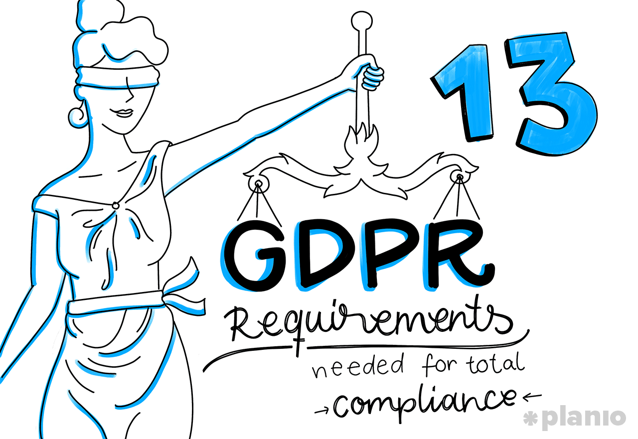 Gdpr requirements needed for total compliance