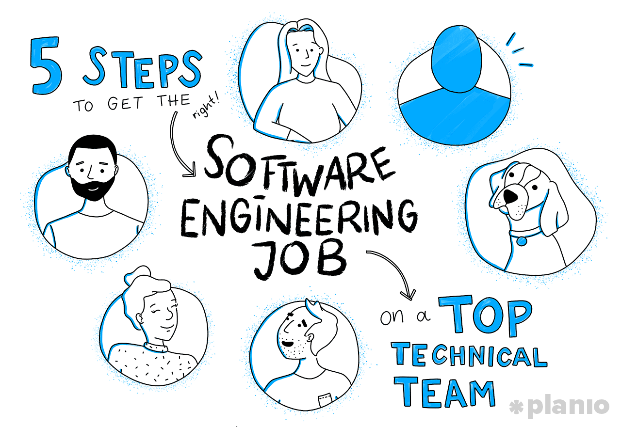 Get a software engineering job