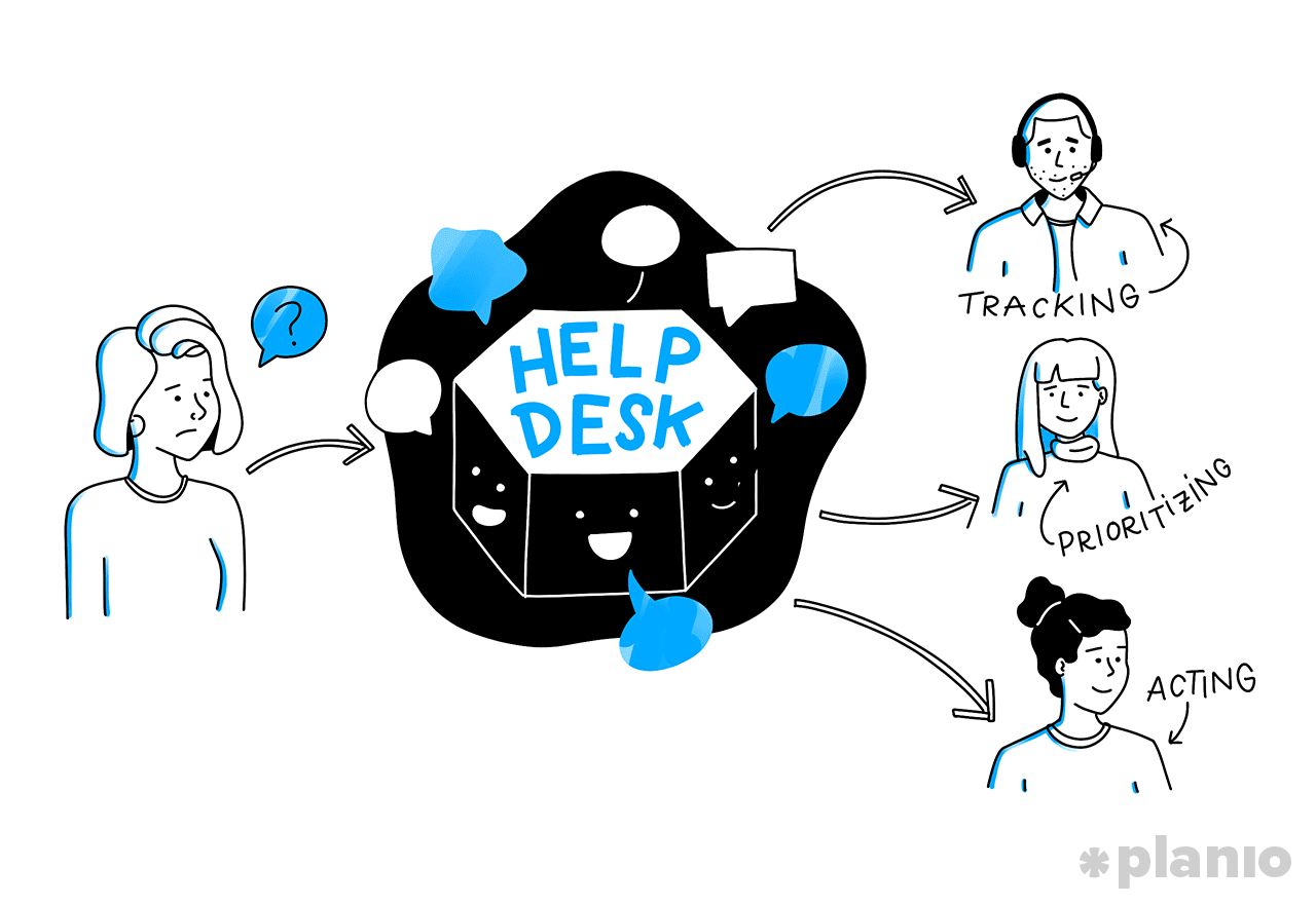 Help Desk - Track, prioritize, act