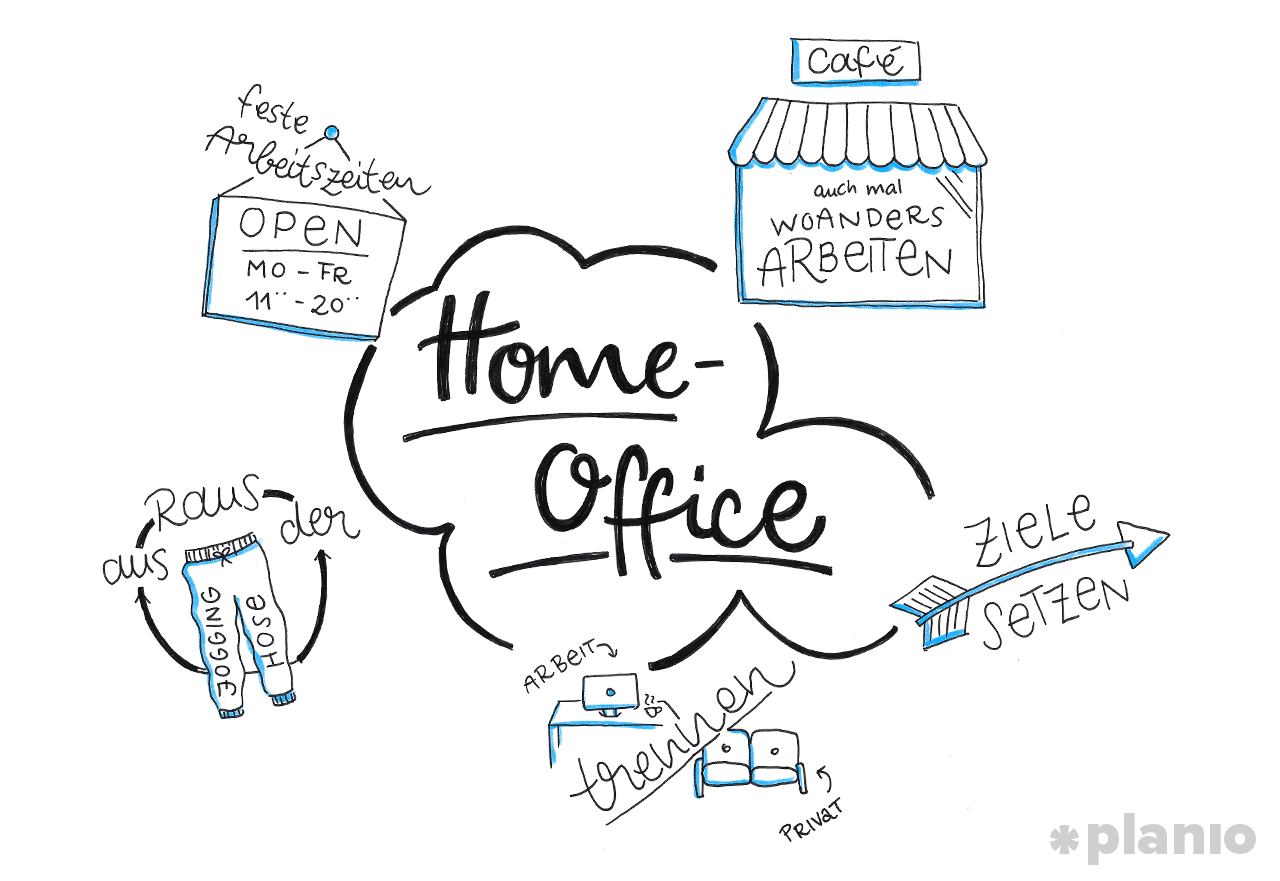 Home-Office oder Coworking-Space?