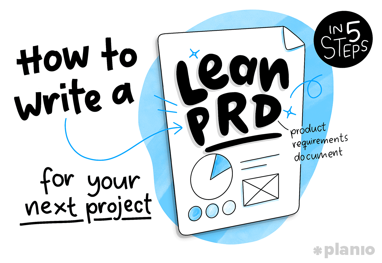 How to write a lean prd