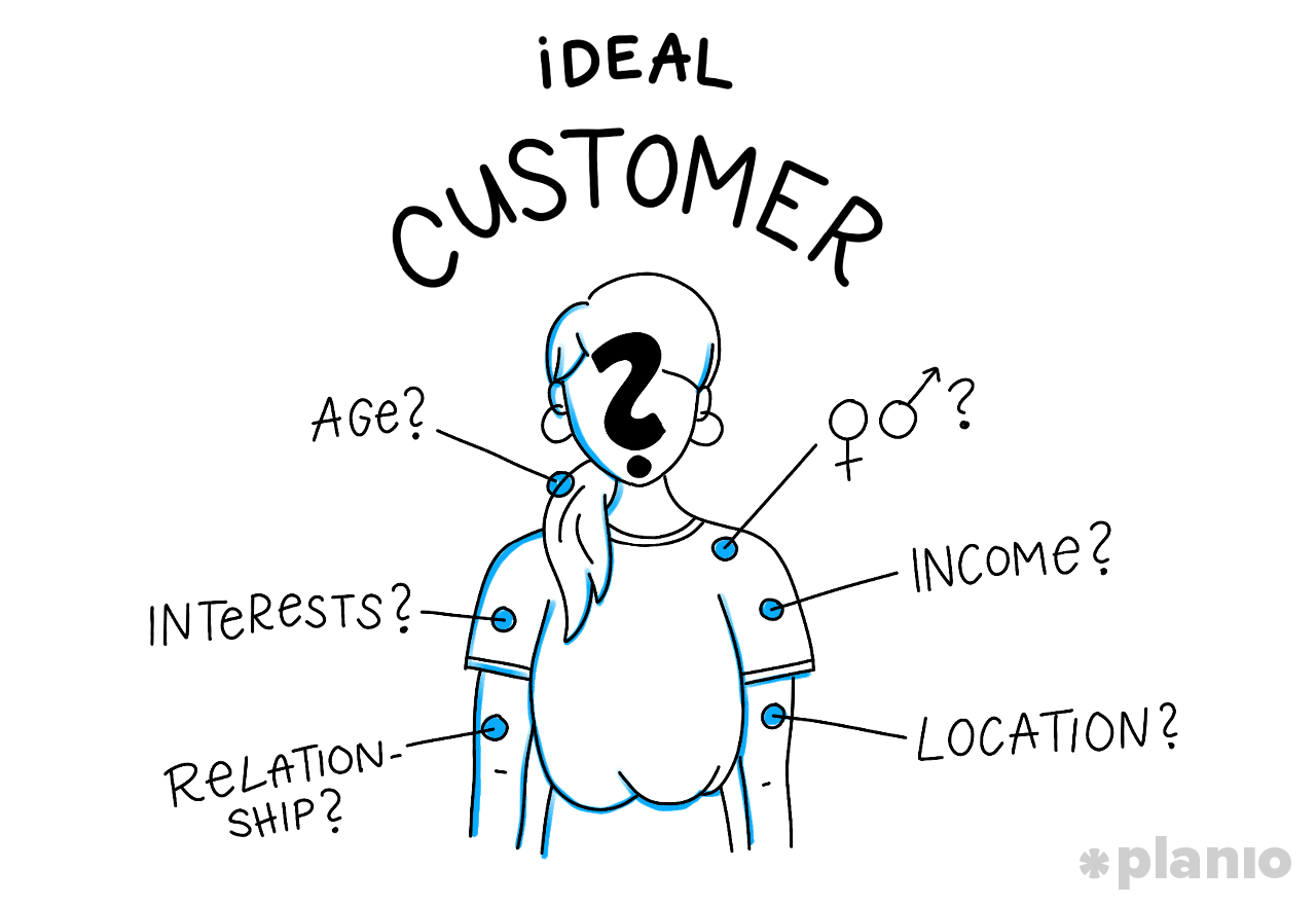 The ideal customer