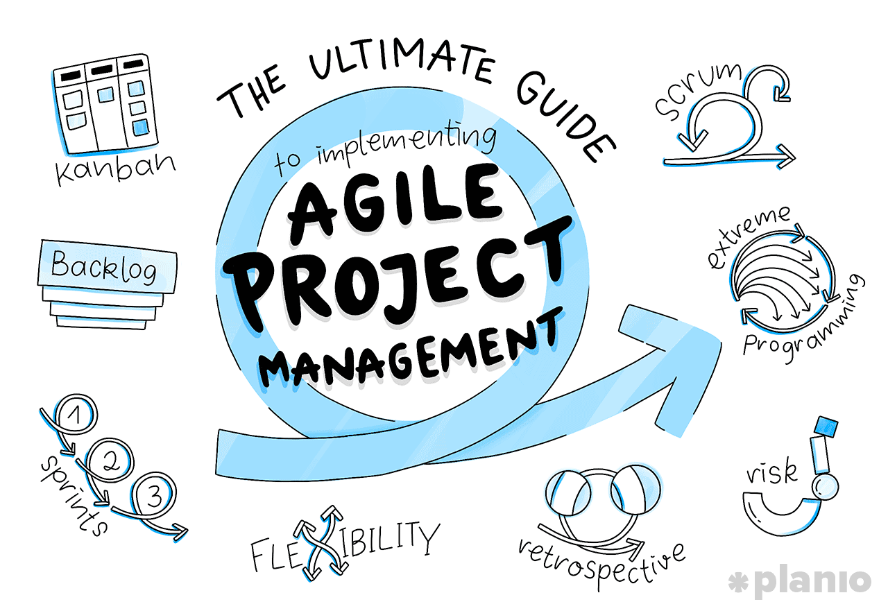 Implementing agile project management