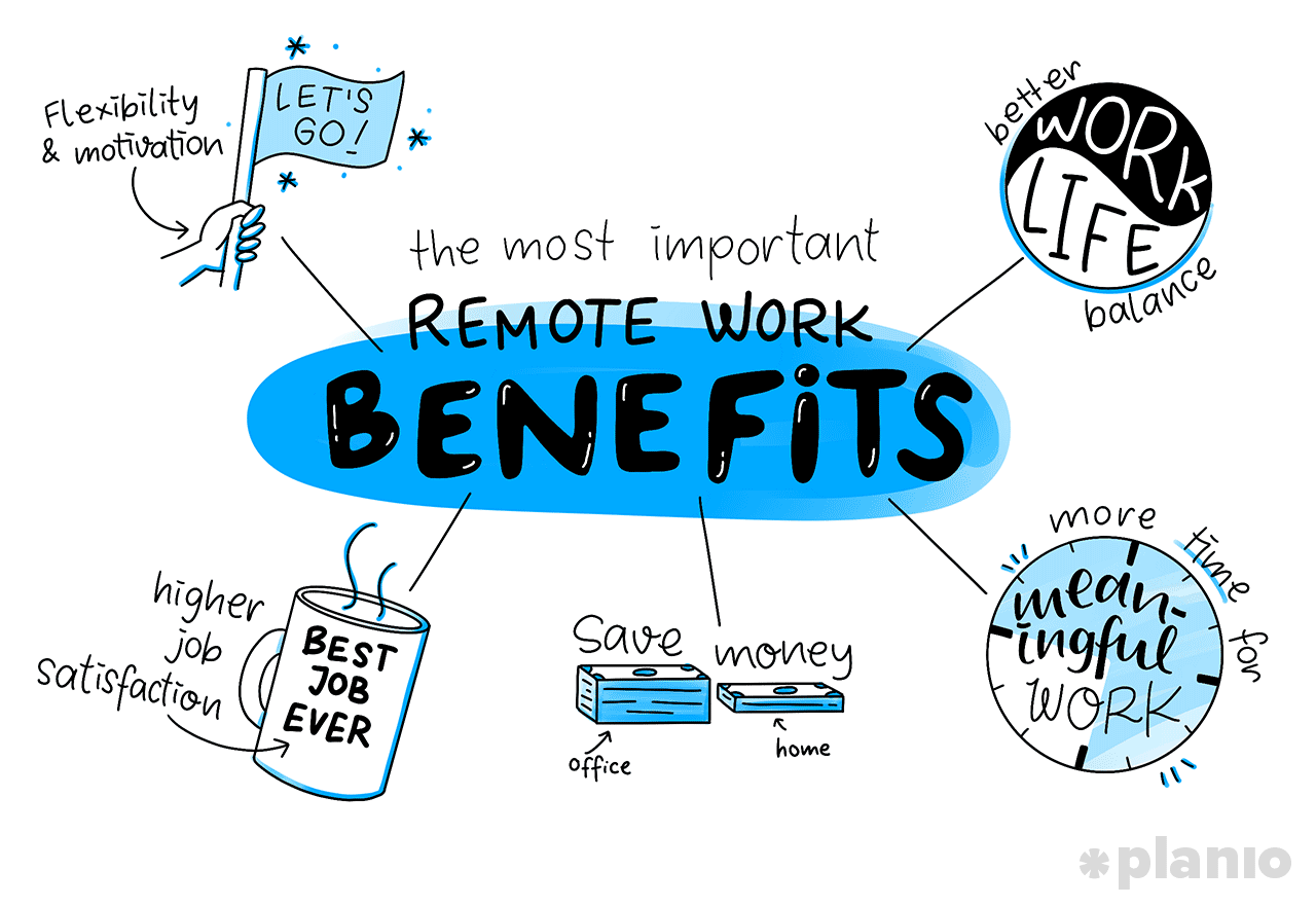 The most important remote work benefits