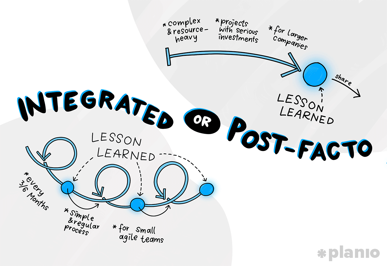 Integrated or Post-Facto approaches to lessons learned