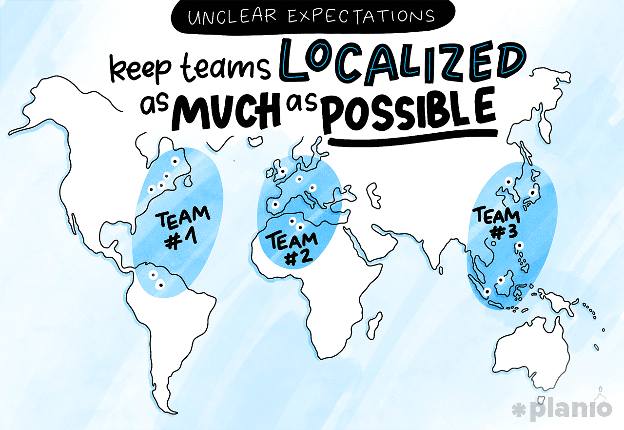 Keep Teams Localized