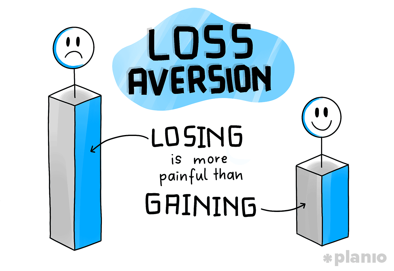 Loss Aversion