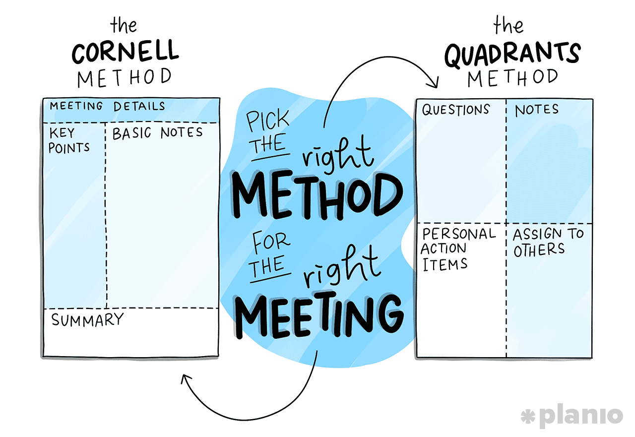 Pick the right method for your meeting notes
