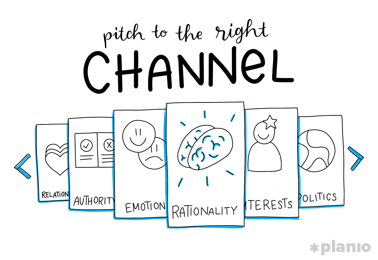 Pitch to the right channel