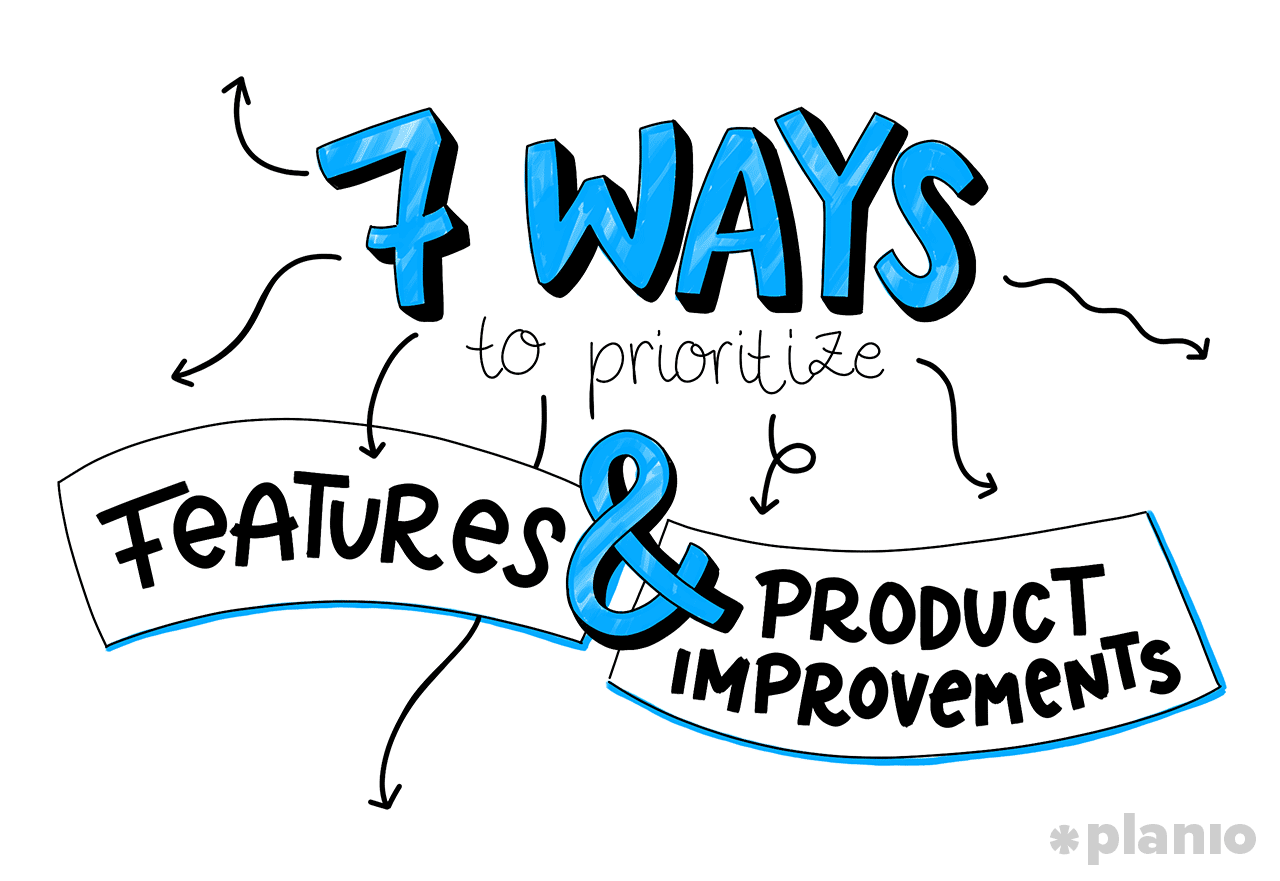 Prioritizing features and product improvements
