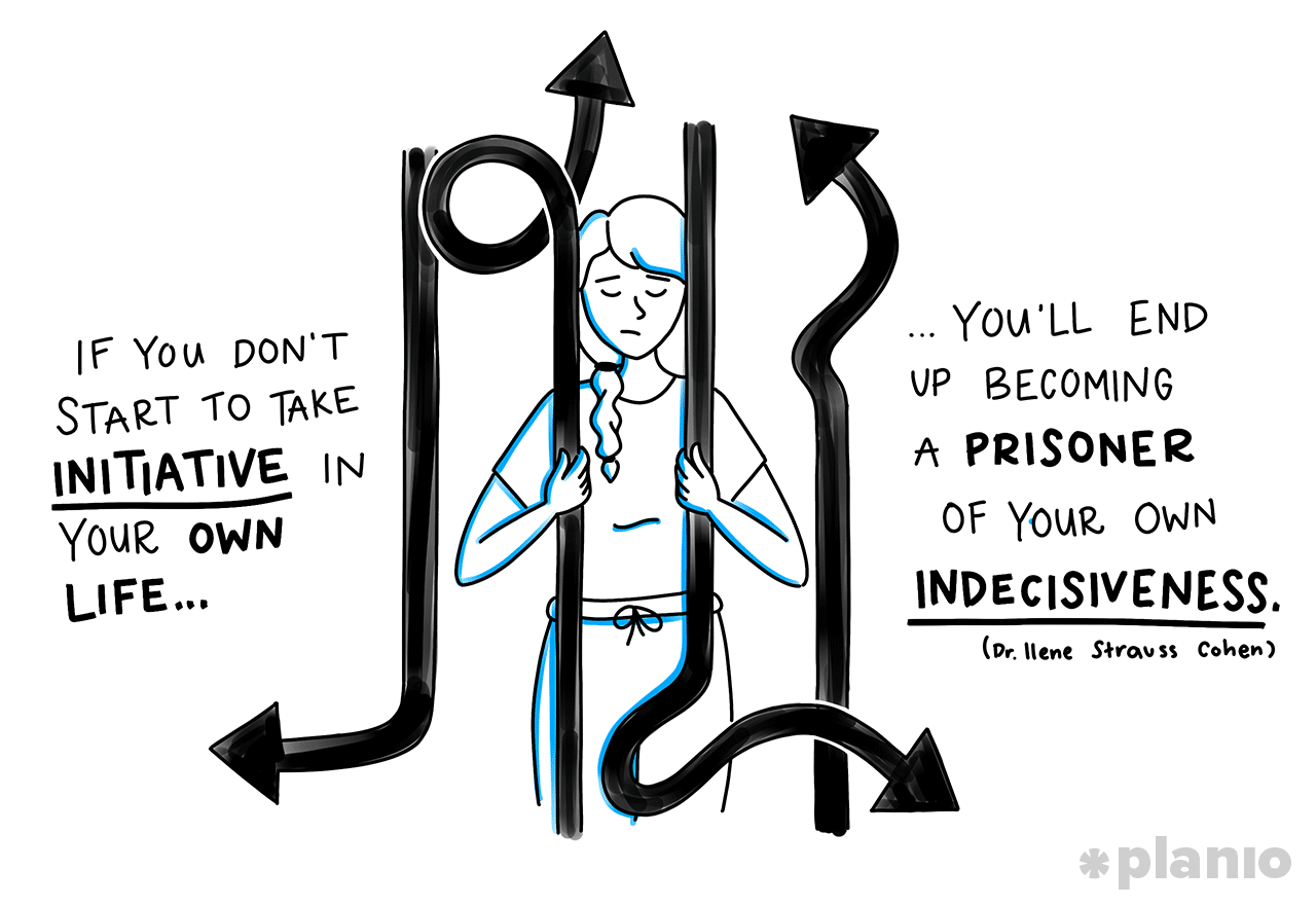 Prisoner of Indecisiveness