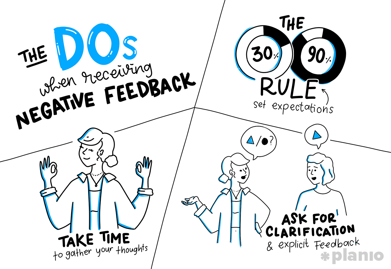 The Dos and Don'ts of receiving feedback