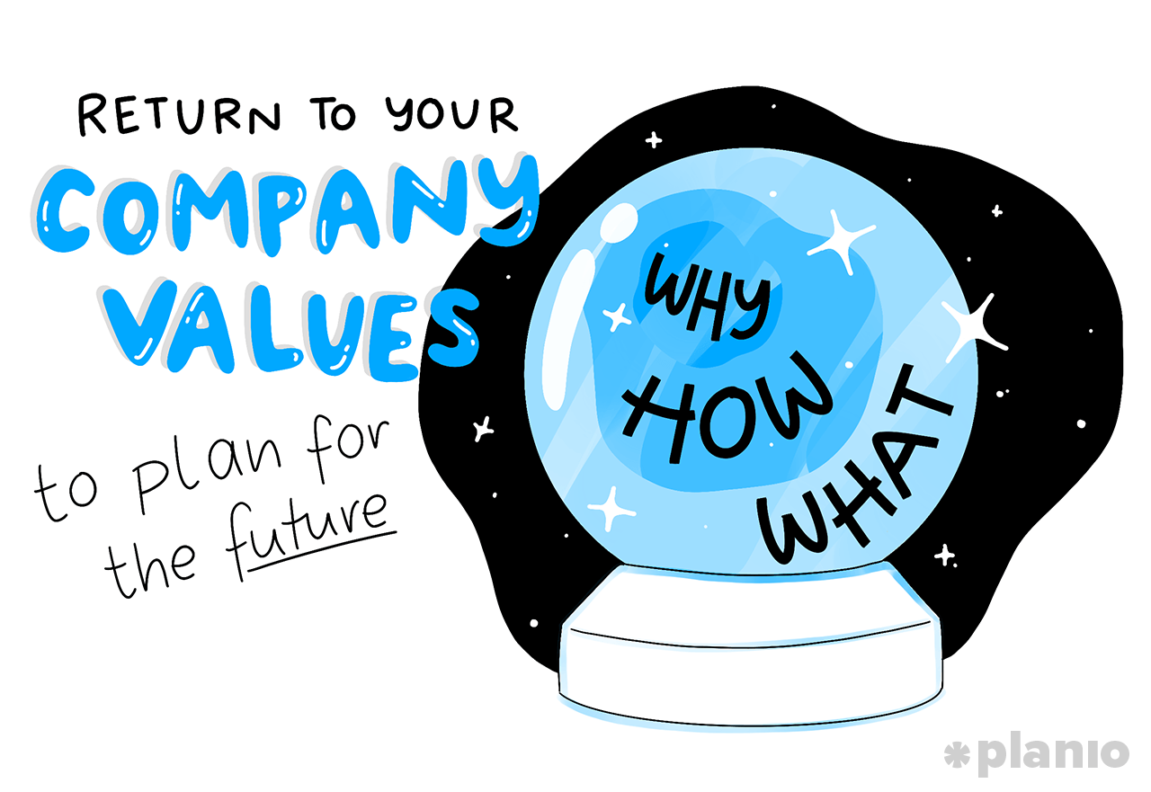 Return to your company values to plan for the future