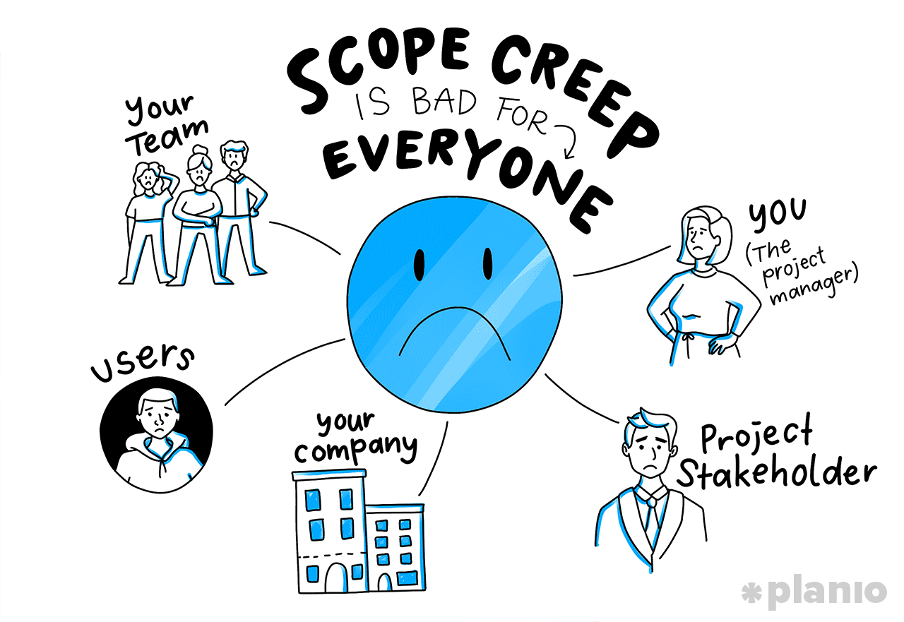 Scope Creep is Bad for Everyone