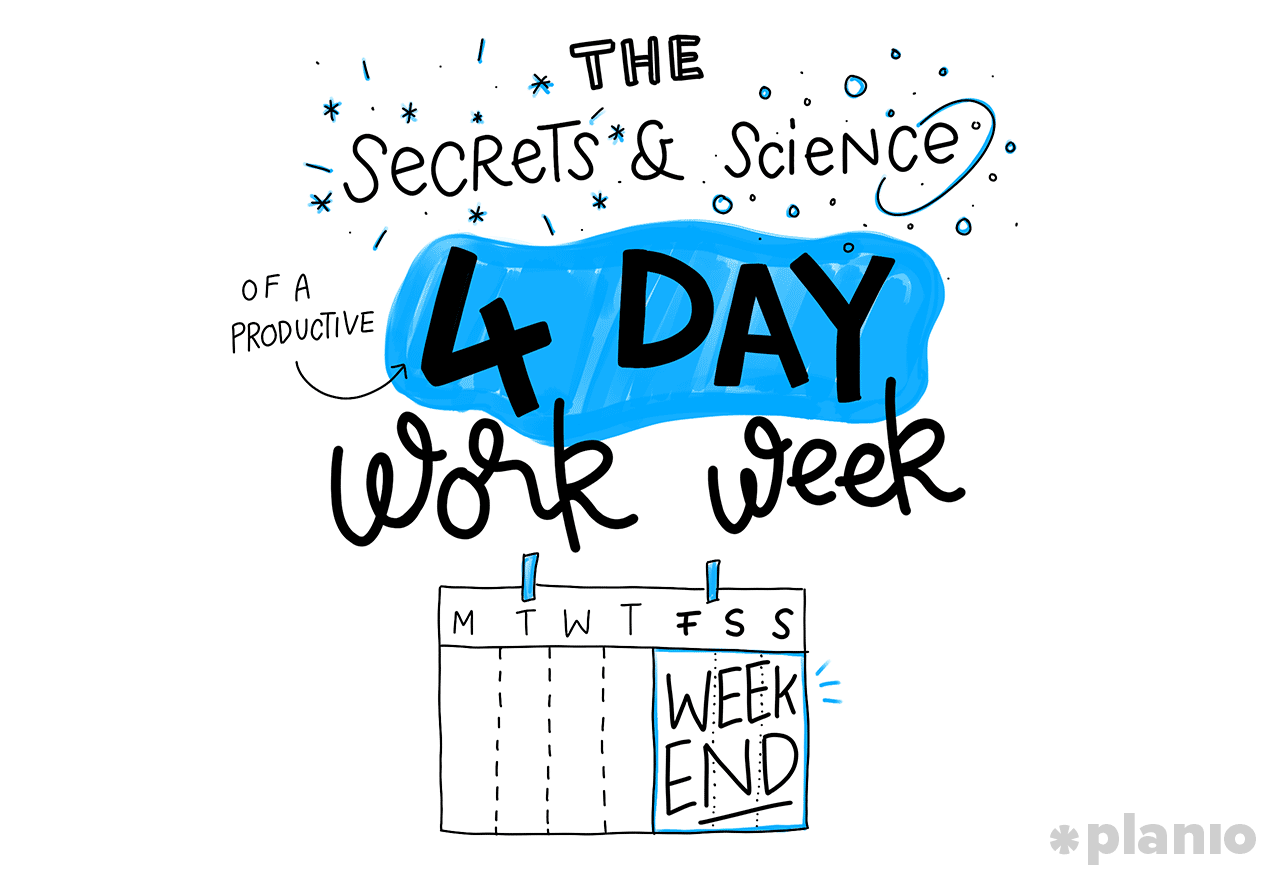 The secrets (and science) of a productive four day workweek
