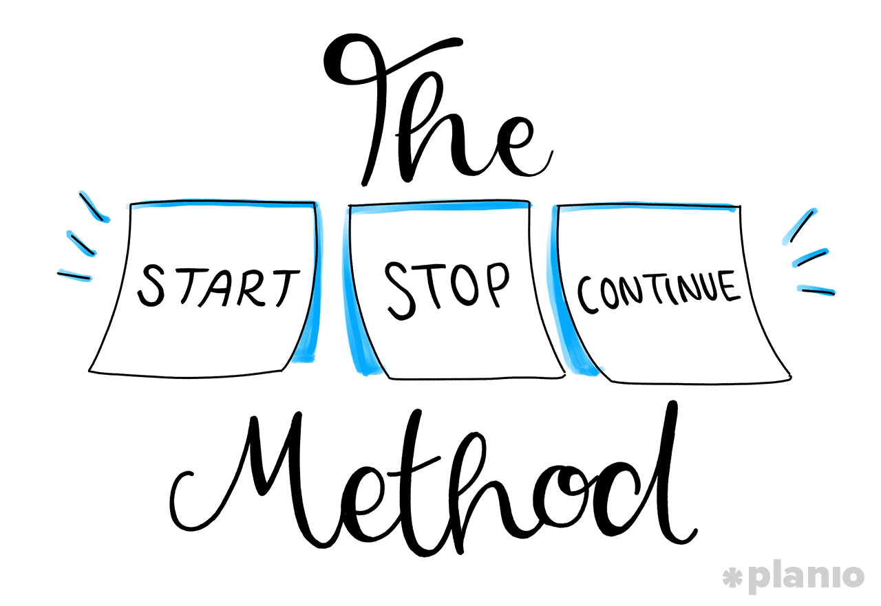 Start Stop Continue Method