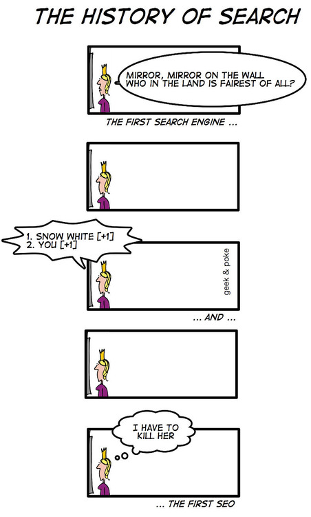 The history of search 1