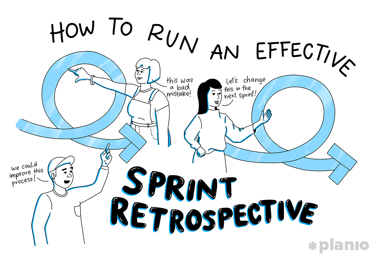 Titel effective sprint retrospective