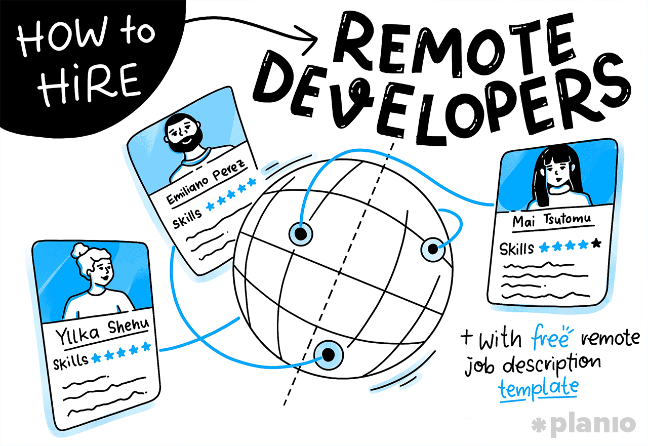How to Hire Remote Developers