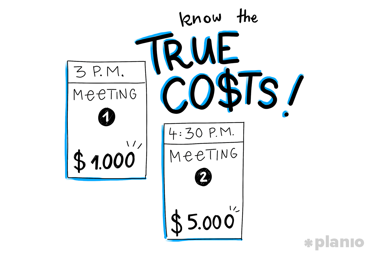 The True Cost of Meetings