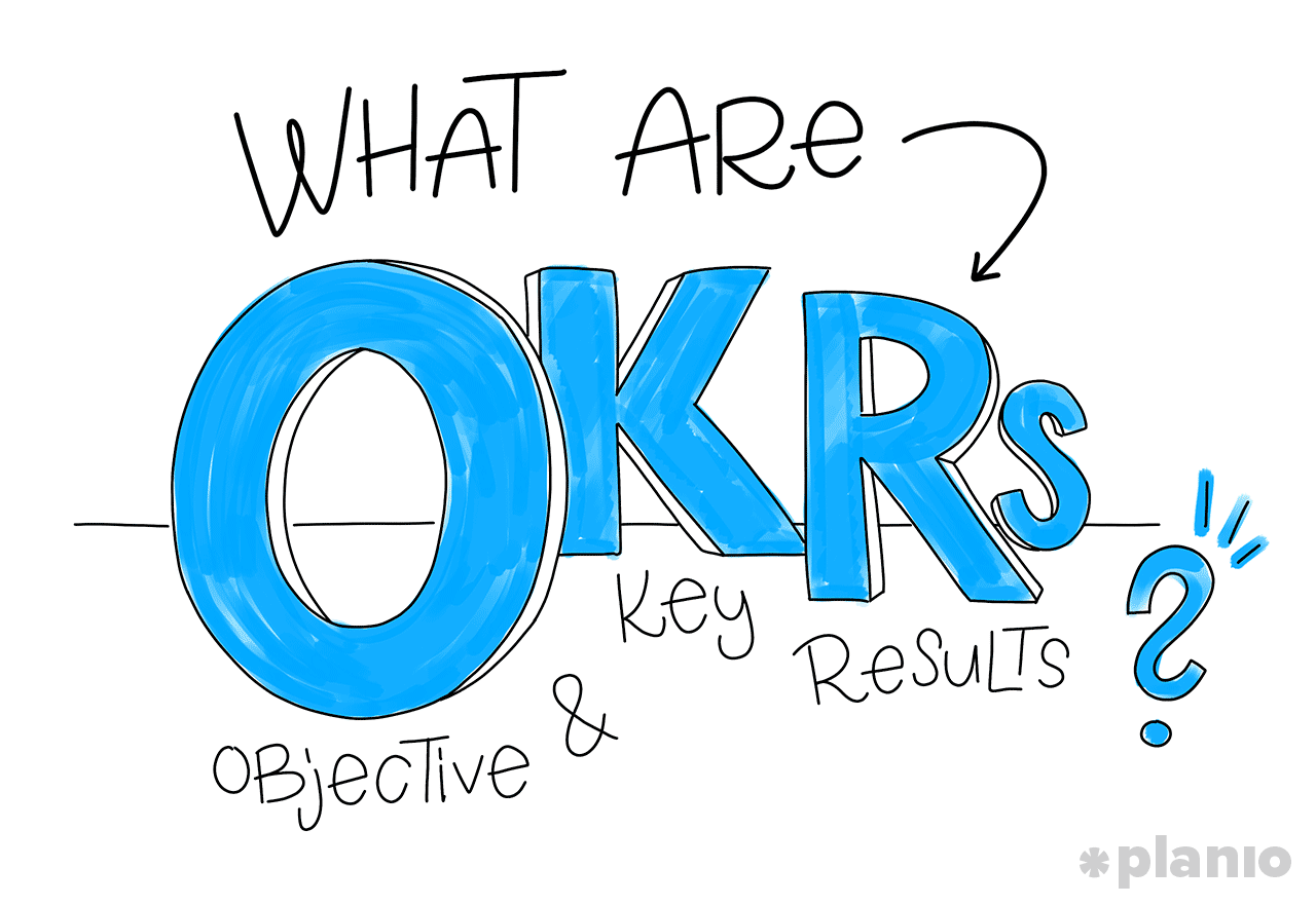 What are OKRs