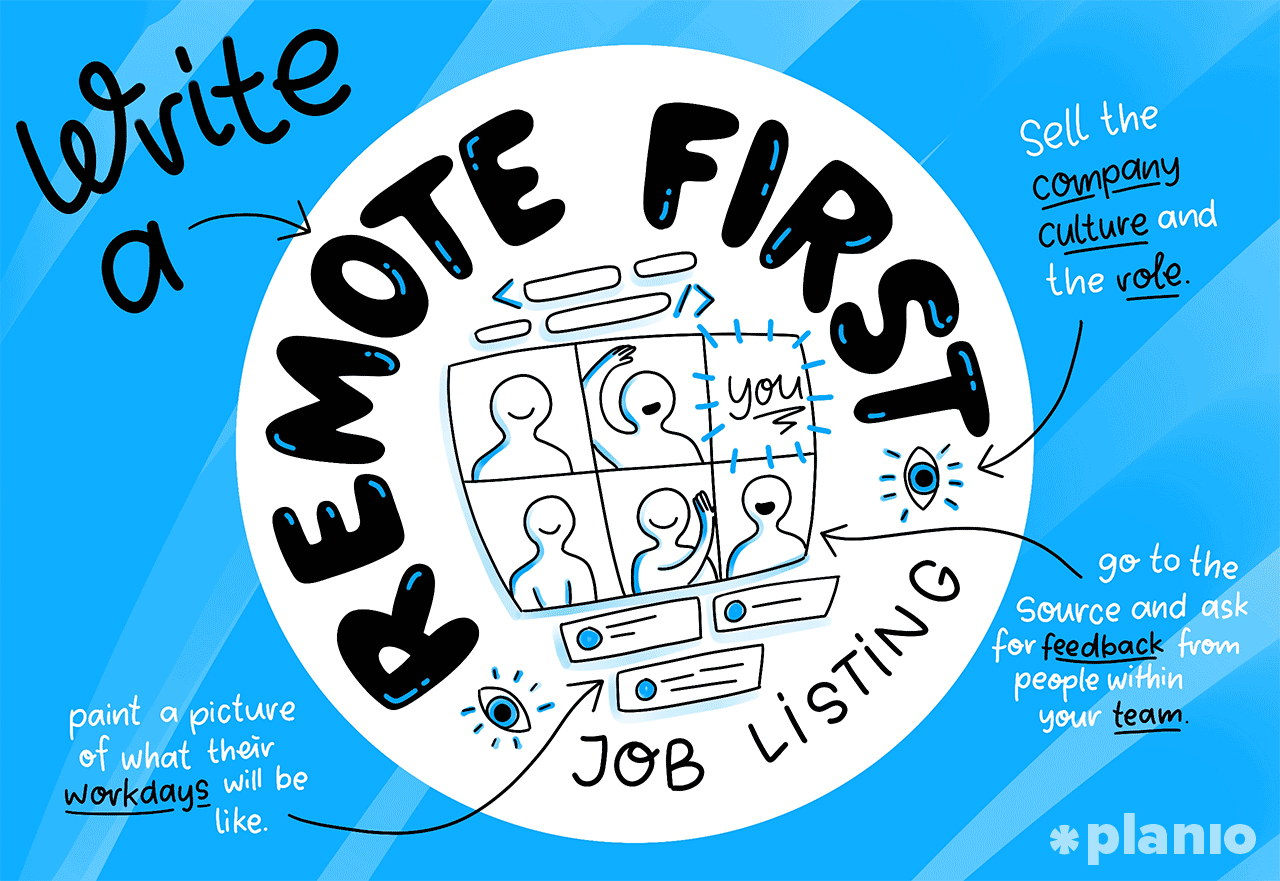 Write your Remote-First Job Listing
