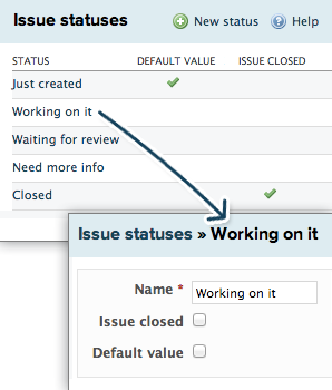 Customizing an issue status