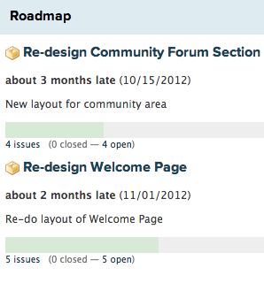 The roadmap interface